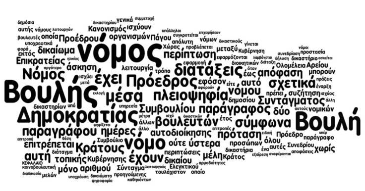 syntagma_wordle